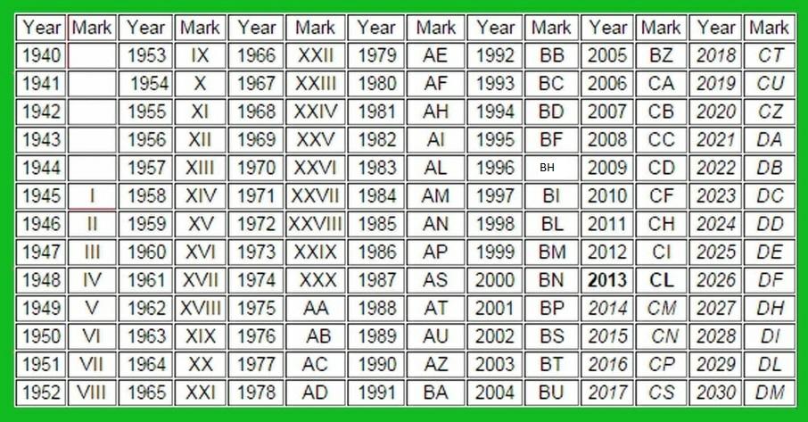 Italian Date Codes.jpg